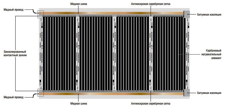 Гидроизоляция аквафлекс