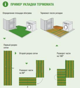 Пример резки и укладки термомата