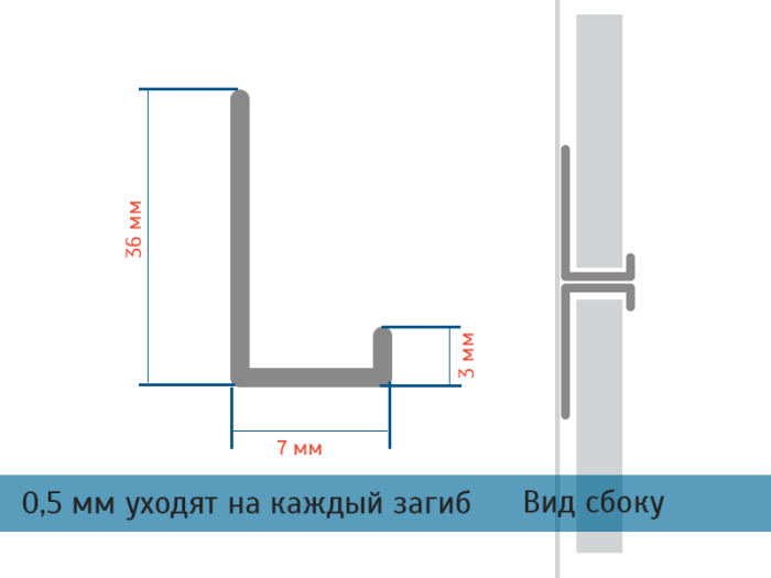 Размеры и расположение уголков