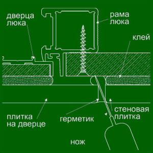Сделайте надрез силикона под углом