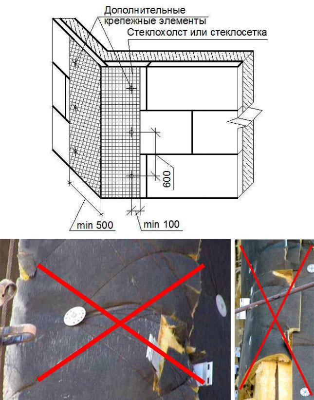 Для защиты от ветровых нагрузок, на углах фасада рекомендуется устанавливать защитную стеклосетку. Она крепится также на зонтики одновременно с монтажом теплоизоляции. Недопустимо утеплять угол путём перегиба на нём утеплителя, либо фиксировать его с помощью проволоки.