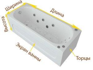 Расчет количества плитки для ванной онлайн