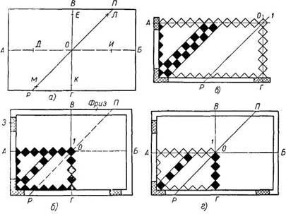 Разметка осей при диагональной укладке плитки: а — разметка диагонали в прямоугольном помещении, б — укладка плитки одного цвета по фризу при правильной разметке, в — укладка разноцветной плитки по фризу при неправильной разметке, г —укладка плитки углом в центре для образования одноцветного ряда по периметру фриза.