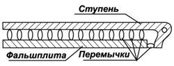 Схема ступени в разрезе