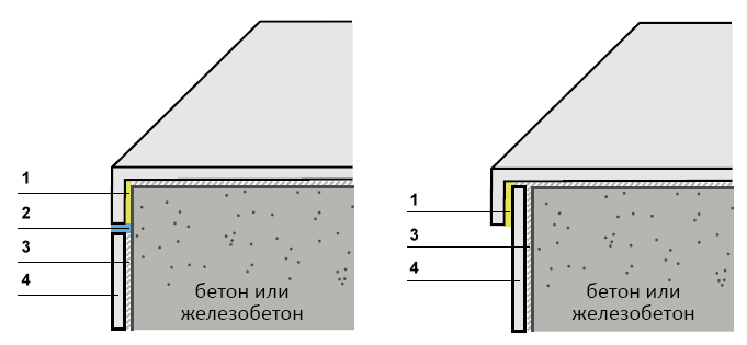 Укладка ступеней с прямым носиком встык и внахлёст. Зазор 3—5 мм. Затирка Плиточный клей Клинкерная плитка